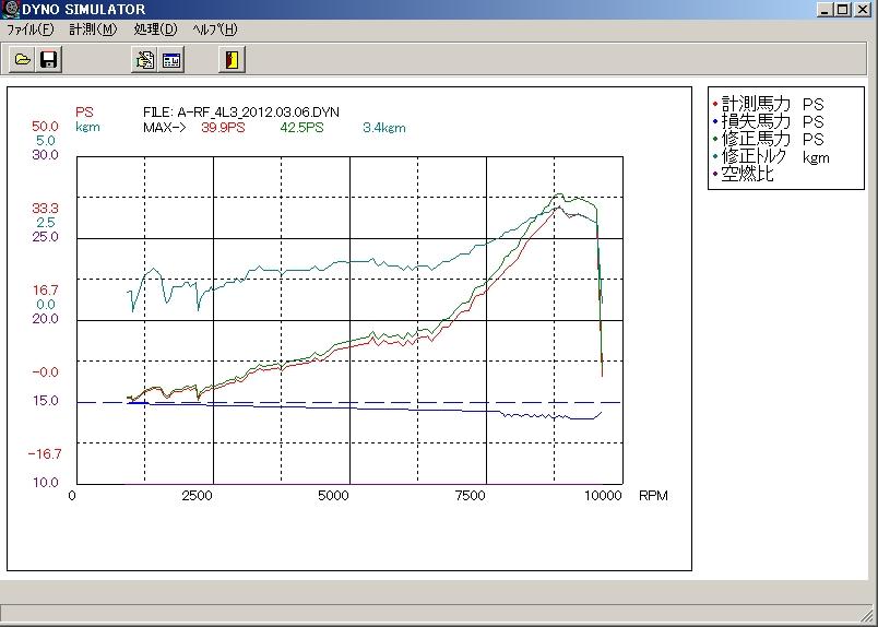 A-RF_4L3_2012.03.06.jpg (129620 バイト)